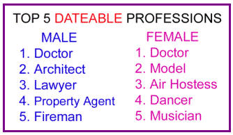 lawyer dating a doctor