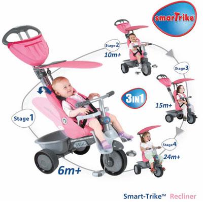 cec22e11e5b Smart Trike | Female.com.au